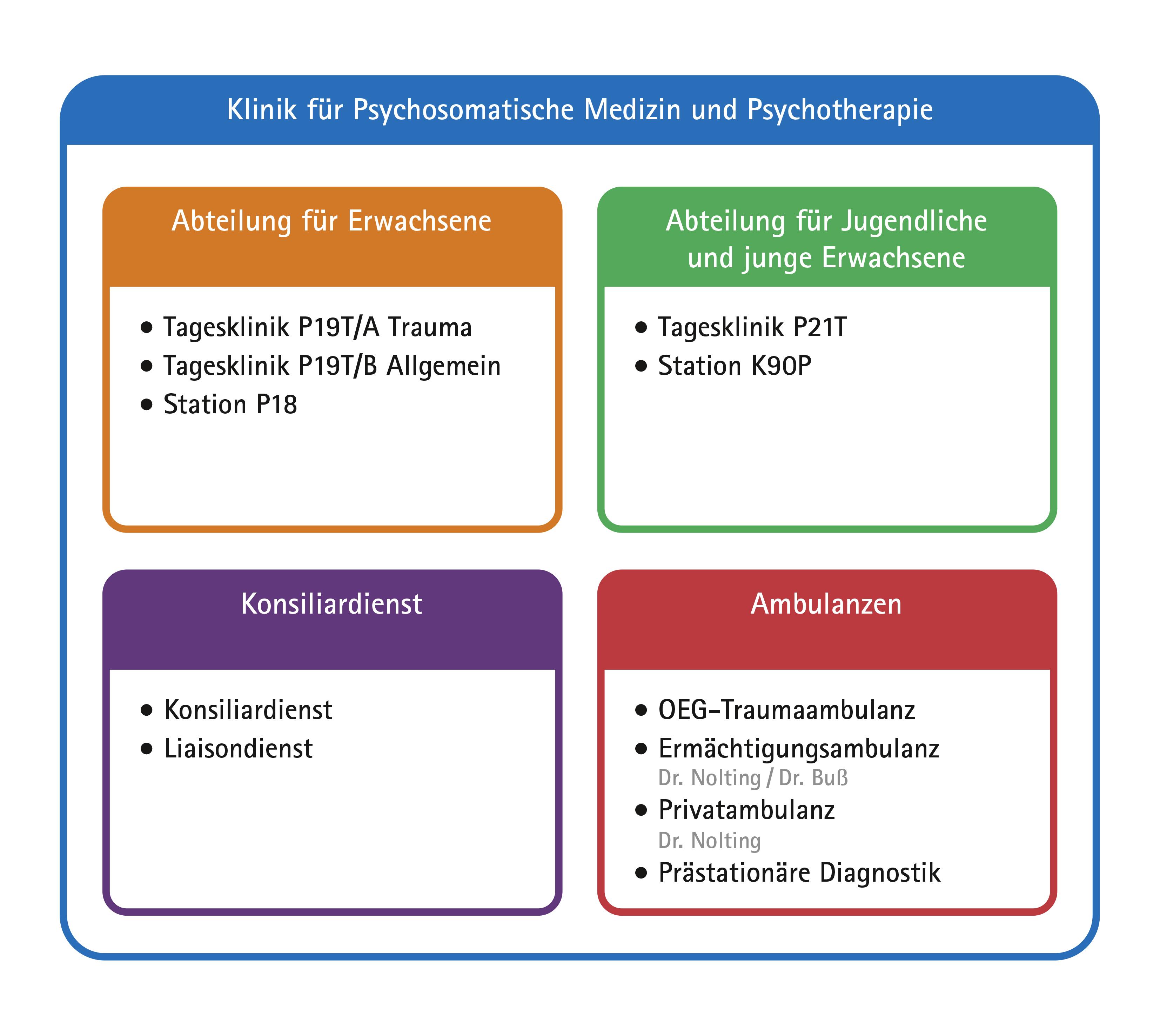 Mechanik der Flächentragwerke: Theorie, Berechnungsmethoden,